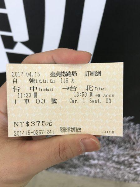台鉄の切符